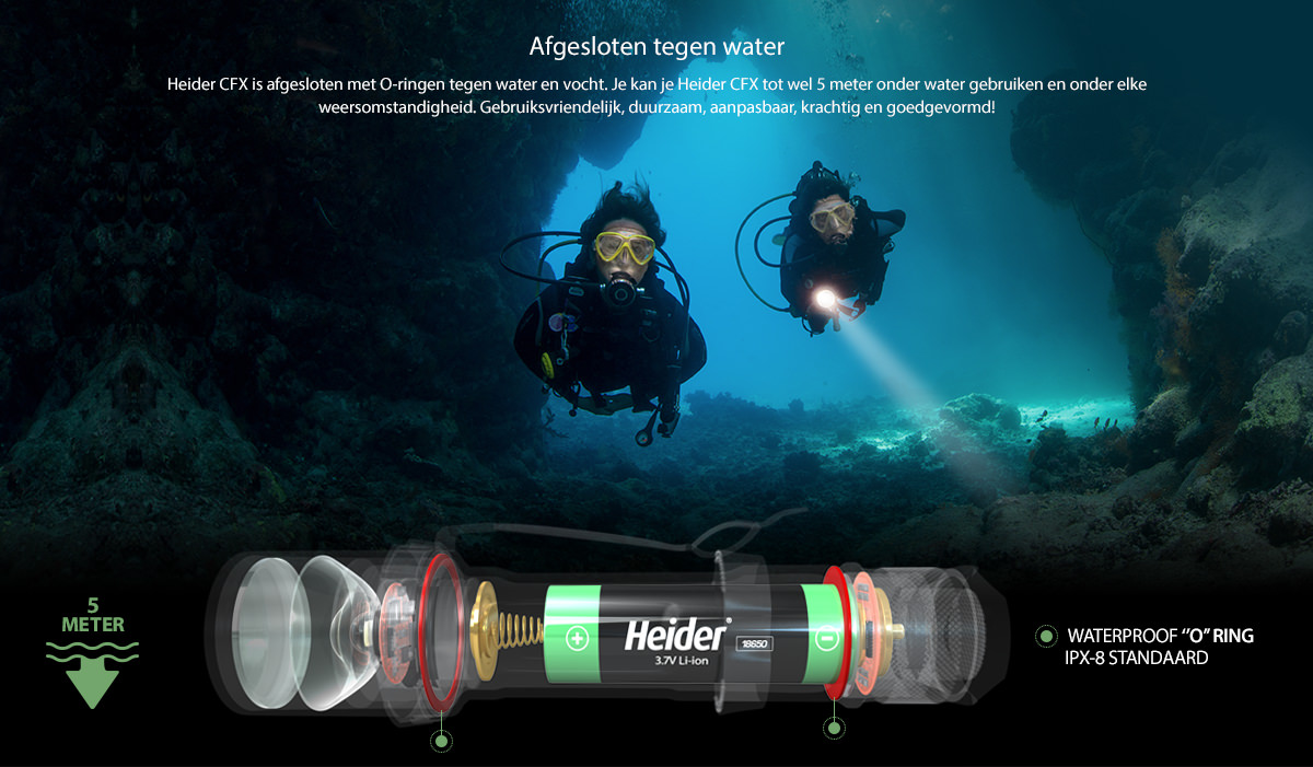 Heider CFX Sealed Against Water